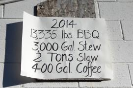 2014 stats