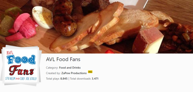 AVL Food Fans